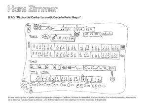 musicogramas segundo 2