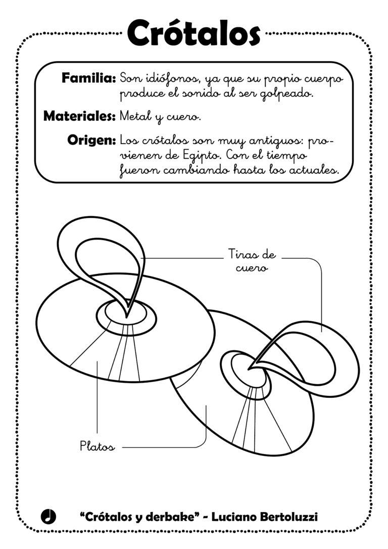 CLI - Crotalos